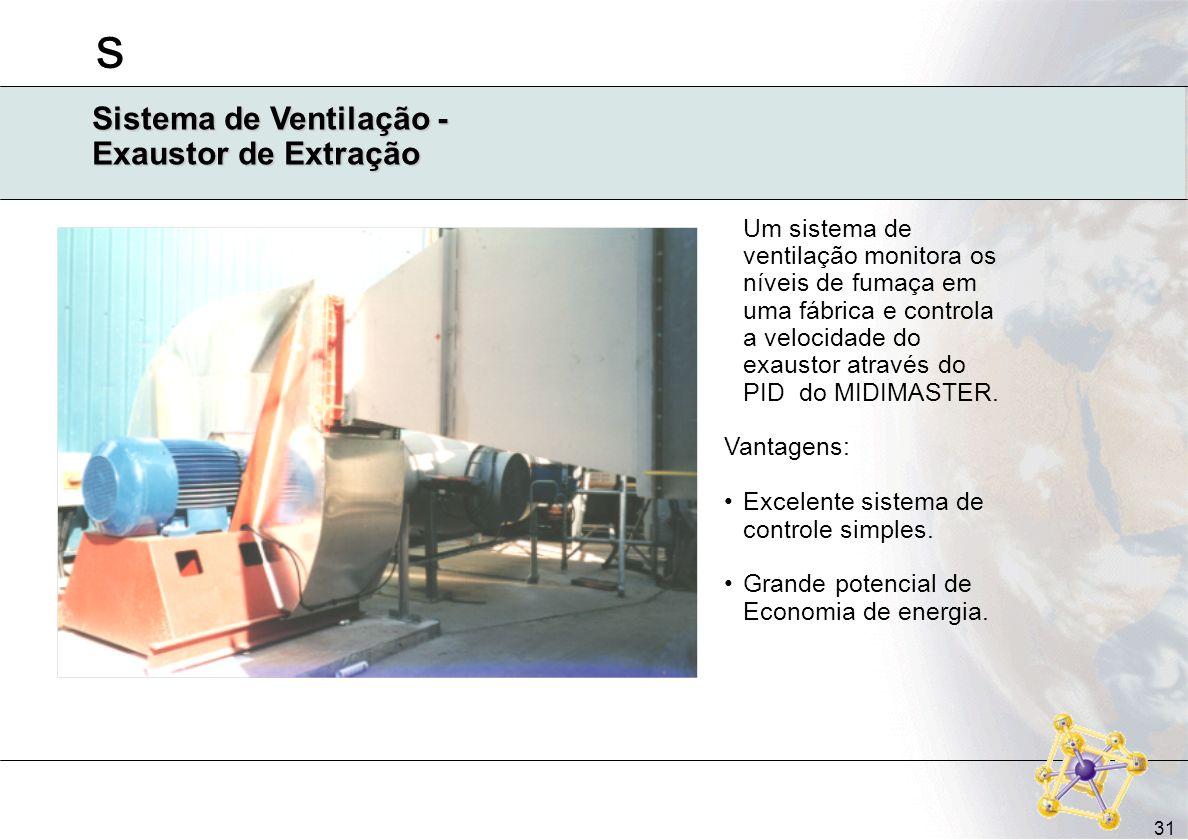 s 31 Sistema de Ventilação - Exaustor de Extração Um sistema de ventilação monitora os níveis de fumaça em uma fábrica e controla a velocidade do exau
