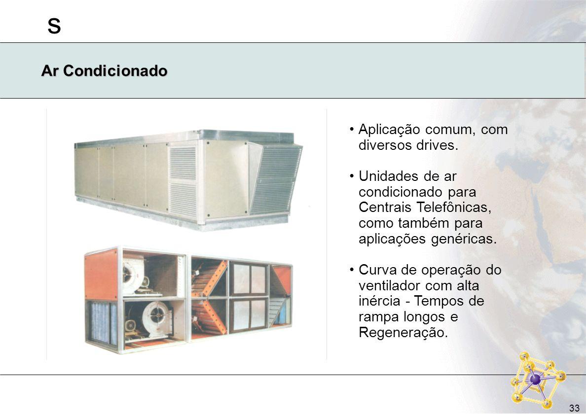s 33 Ar Condicionado Aplicação comum, com diversos drives. Unidades de ar condicionado para Centrais Telefônicas, como também para aplicações genérica
