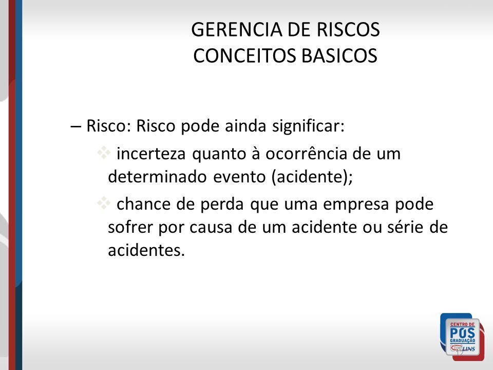 GERENCIA DE RISCOS CONCEITOS BASICOS – Risco: Expressa uma probabilidade de possíveis danos dentro de um período específico de tempo ou número de cicl