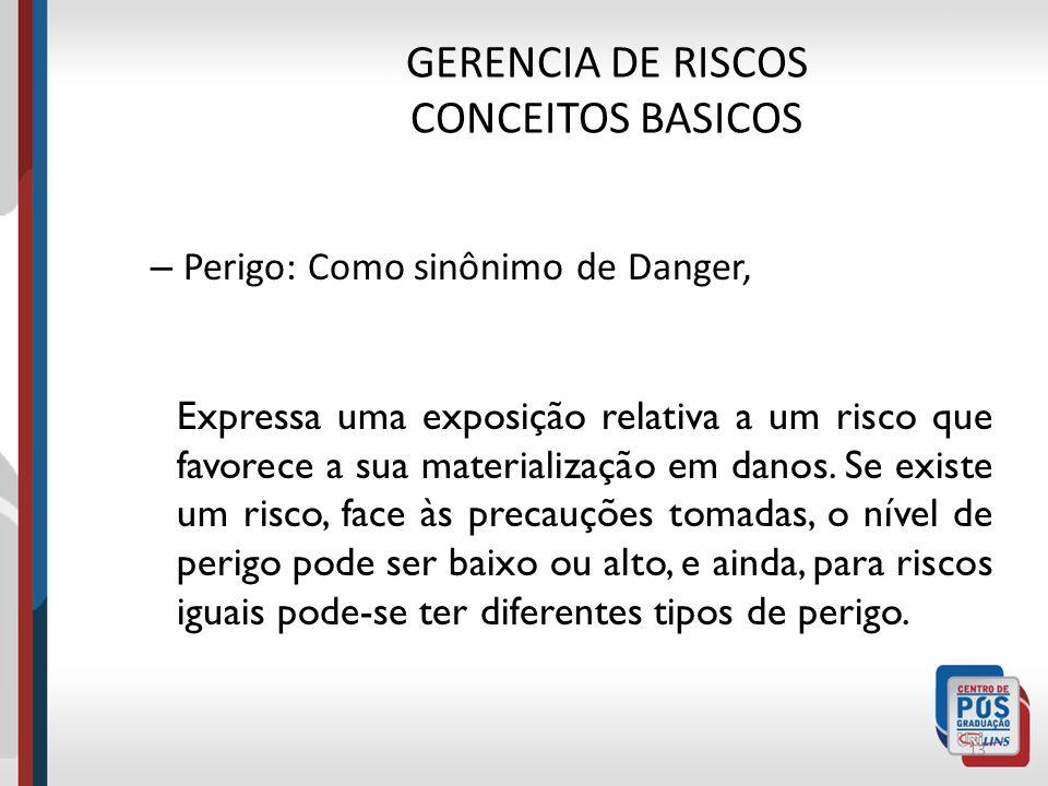 GERENCIA DE RISCOS CONCEITOS BASICOS – Risco: Risco pode ainda significar: incerteza quanto à ocorrência de um determinado evento (acidente); chance d