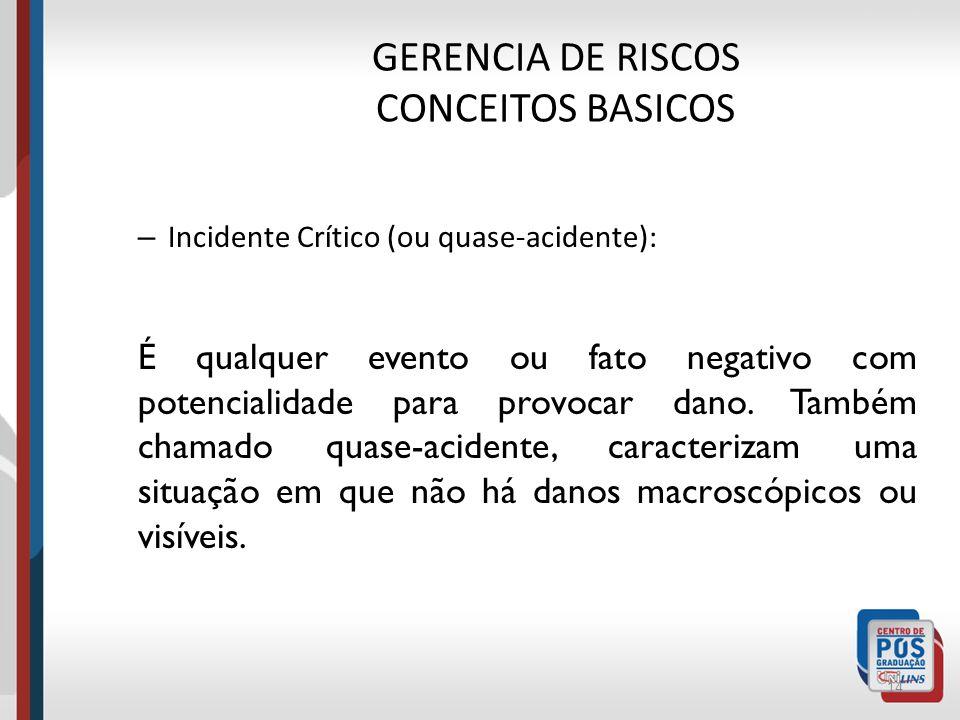 GERENCIA DE RISCOS CONCEITOS BASICOS – Perigo: Como sinônimo de Danger, 13 Expressa uma exposição relativa a um risco que favorece a sua materializaçã