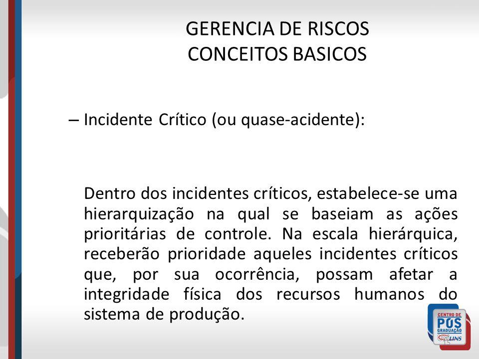 GERENCIA DE RISCOS CONCEITOS BASICOS – Incidente Crítico (ou quase-acidente): 14 É qualquer evento ou fato negativo com potencialidade para provocar d