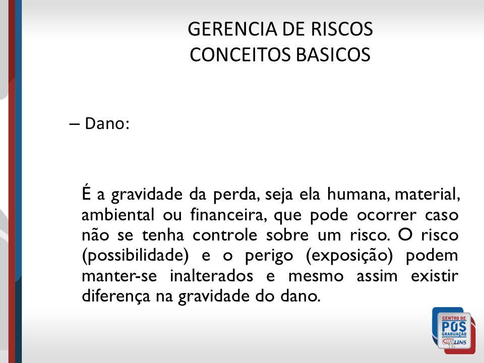 GERENCIA DE RISCOS CONCEITOS BASICOS – Incidente Crítico (ou quase-acidente): Dentro dos incidentes críticos, estabelece-se uma hierarquização na qual
