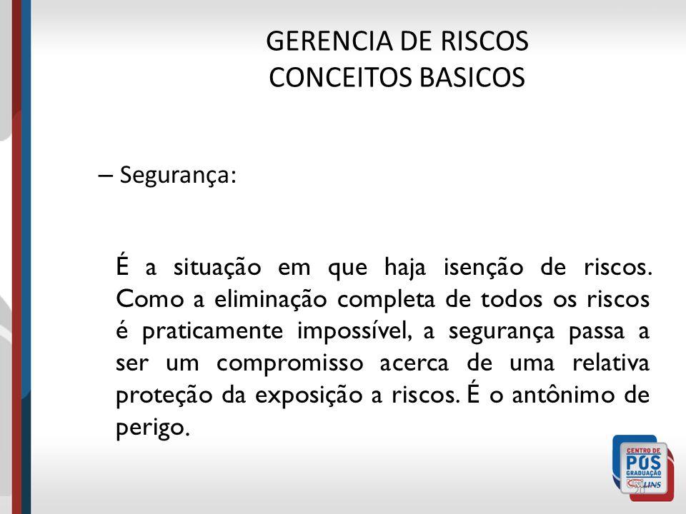 GERENCIA DE RISCOS CONCEITOS BASICOS – Sinistro: 19 É o prejuízo sofrido por uma organização, com garantia de ressarcimento através de seguros ou por