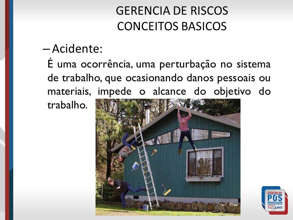 GERENCIA DE RISCOS CONCEITOS BASICOS – Segurança: 20 É a situação em que haja isenção de riscos. Como a eliminação completa de todos os riscos é prati