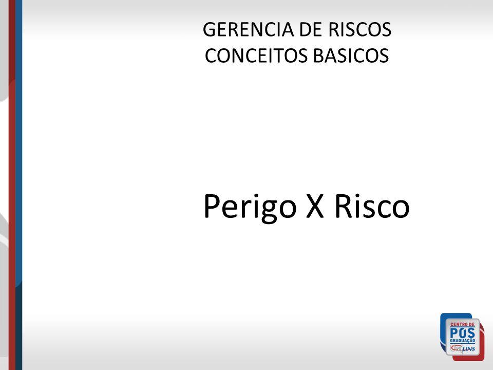 GERENCIA DE RISCOS CONCEITOS BASICOS Na primeira etapa da disciplina foi estudado teoria de CONTROLE e PREVENÇÃO de perdas, numa segunda etapa estudar