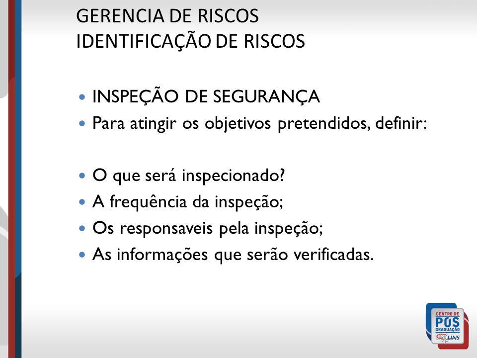 35 GERENCIA DE RISCOS IDENTIFICAÇÃO DE RISCOS INSPEÇÃO DE SEGURANÇA ou INSPEÇÃO DE RISCOS Riscos mais encontrados numa inspeção de segurança: Falta de