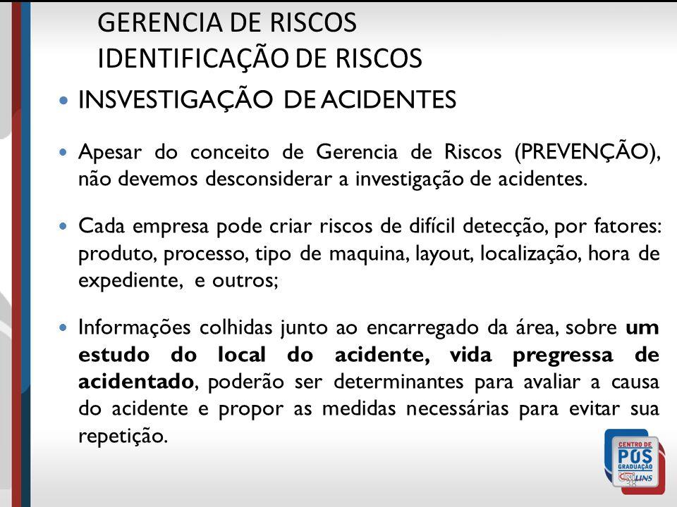 37 GERENCIA DE RISCOS IDENTIFICAÇÃO DE RISCOS INSPEÇÃO DE SEGURANÇA Contribuições que podem facilitar na elaboração da Inspeção de Segurança: Preparar