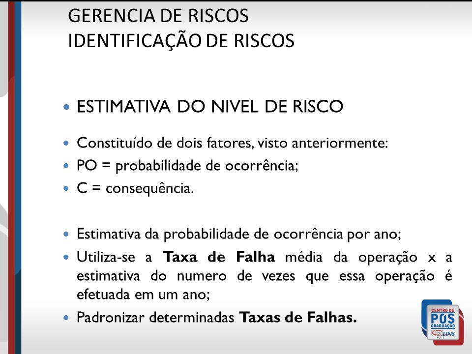 38 GERENCIA DE RISCOS IDENTIFICAÇÃO DE RISCOS INSVESTIGAÇÃO DE ACIDENTES Apesar do conceito de Gerencia de Riscos (PREVENÇÃO), não devemos desconsider