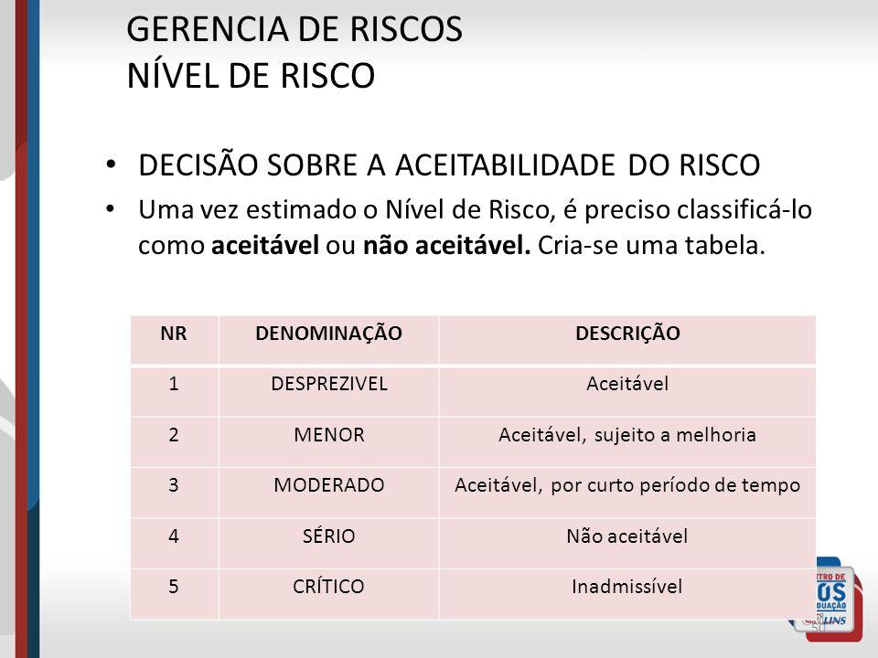 49 GERENCIA DE RISCOS NÍVEL DE RISCO IV CATAST. 3344555 III CRITICA 1234445 II GRAVE 1122334 I DESPREZ. 1111223 ABCDEFG C PO CONSEQUENCIA PROBABILIDAD