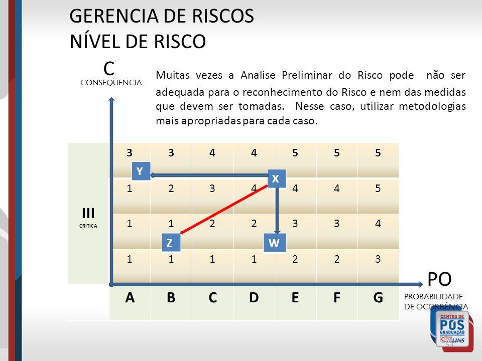 52 GERENCIA DE RISCOS NÍVEL DE RISCO METODOLOGIA PARA ESTABELECIMENTO DAS MEDIDAS PREVENTIVAS Como já sabemos, duas variações são consideradas para to