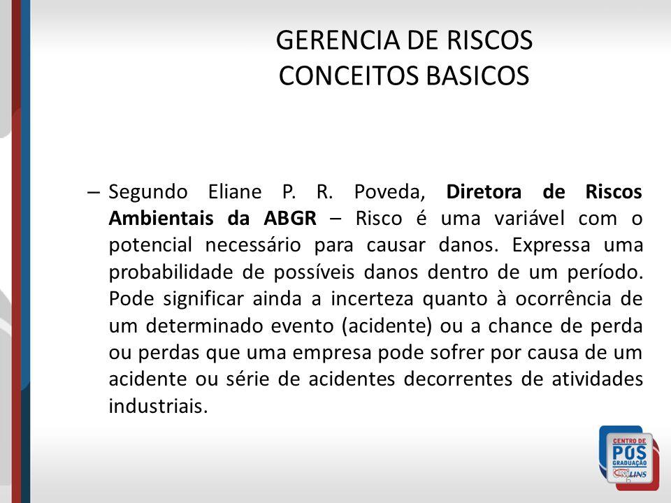 GERENCIA DE RISCOS CONCEITOS BASICOS RISCO (Risk) – Risco é uma combinação da probabilidade de ocorrência de um evento danoso (PO) e a sua consequenci