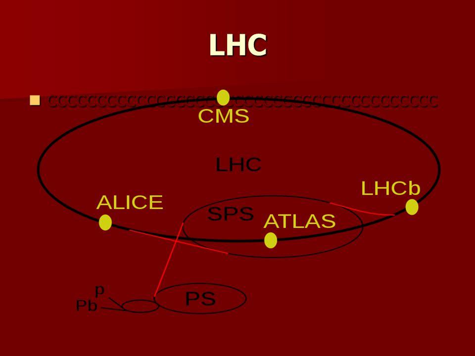 LHC cccccccccccccccccccccccccccccccccccccccc cccccccccccccccccccccccccccccccccccccccc