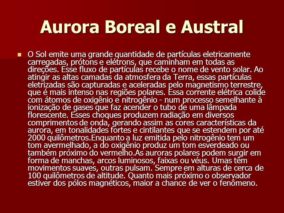 Aurora Boreal e Austral O Sol emite uma grande quantidade de partículas eletricamente carregadas, prótons e elétrons, que caminham em todas as direções.