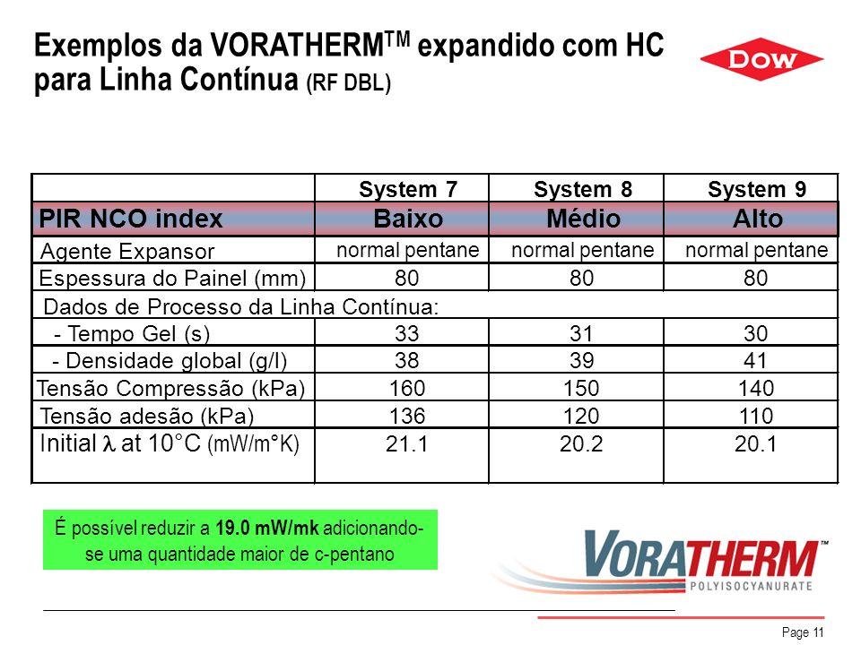 Page 11 É possível reduzir a 19.0 mW/mk adicionando- se uma quantidade maior de c-pentano System 7System 8System 9 PIR NCO indexBaixoMédioAlto Agente