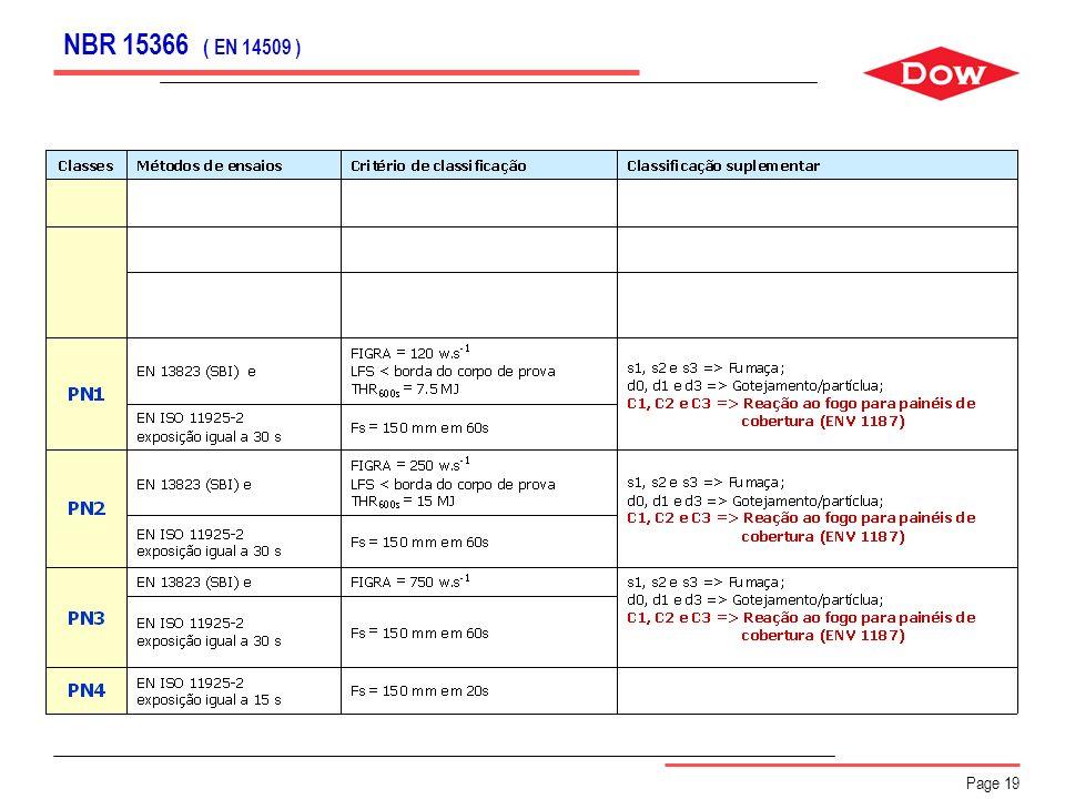Page 19 NBR 15366 ( EN 14509 )