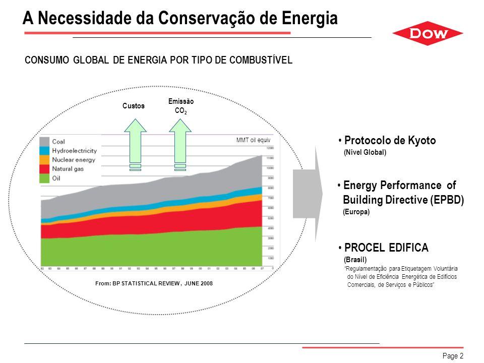 Page 2 From: BP STATISTICAL REVIEW, JUNE 2008 CONSUMO GLOBAL DE ENERGIA POR TIPO DE COMBUSTÍVEL A Necessidade da Conservação de Energia MMT oil equiv