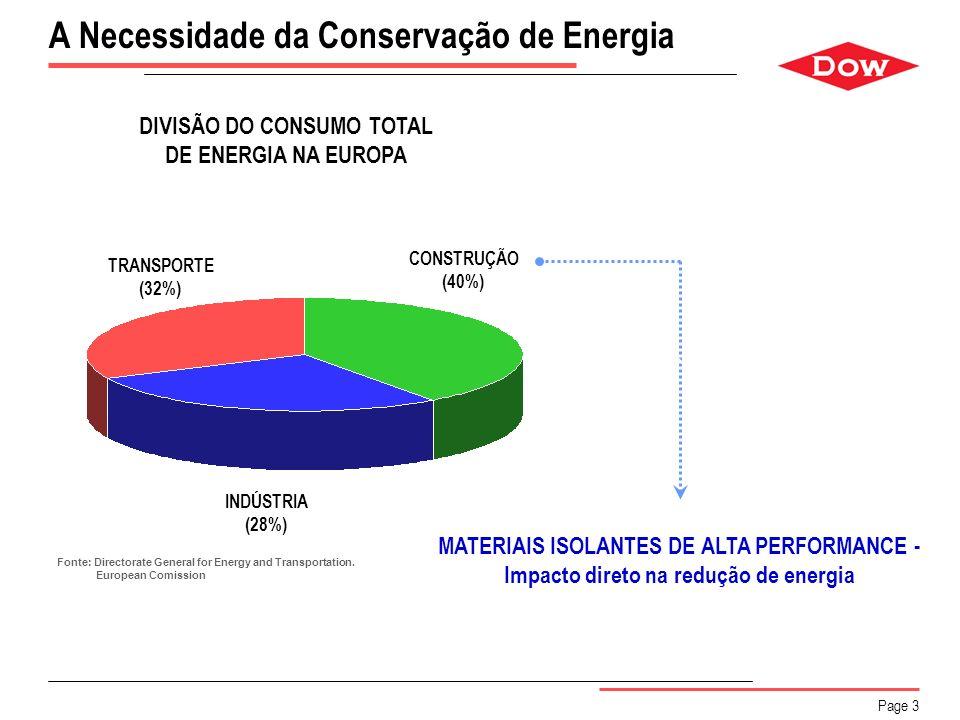 Page 3 A Necessidade da Conservação de Energia CONSTRUÇÃO (40%) TRANSPORTE (32%) INDÚSTRIA (28%) DIVISÃO DO CONSUMO TOTAL DE ENERGIA NA EUROPA MATERIA