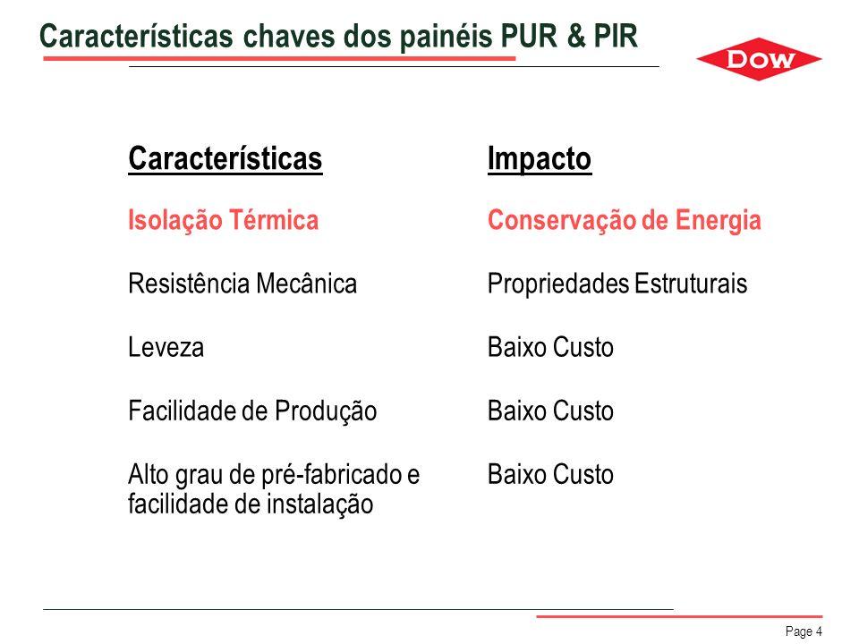 Page 4 Características chaves dos painéis PUR & PIR CaracterísticasImpacto Isolação TérmicaConservação de Energia Resistência MecânicaPropriedades Est