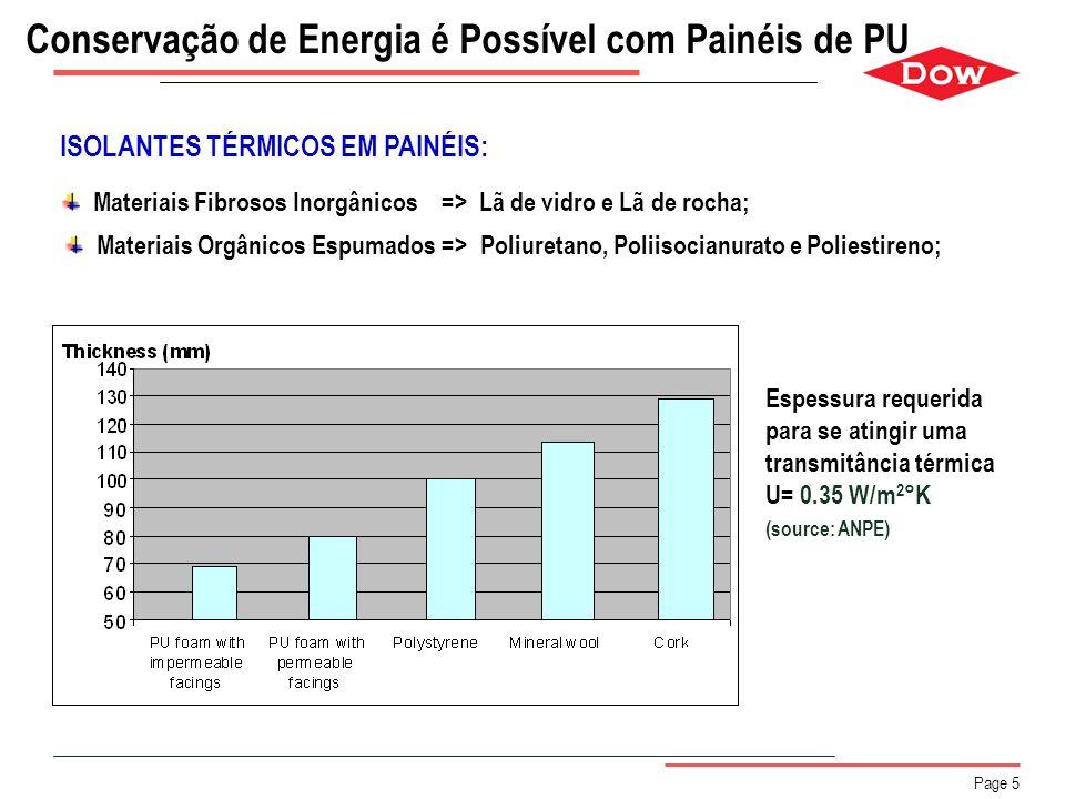 Page 5 Espessura requerida para se atingir uma transmitância térmica U= 0.35 W/m 2 °K (source: ANPE) Conservação de Energia é Possível com Painéis de