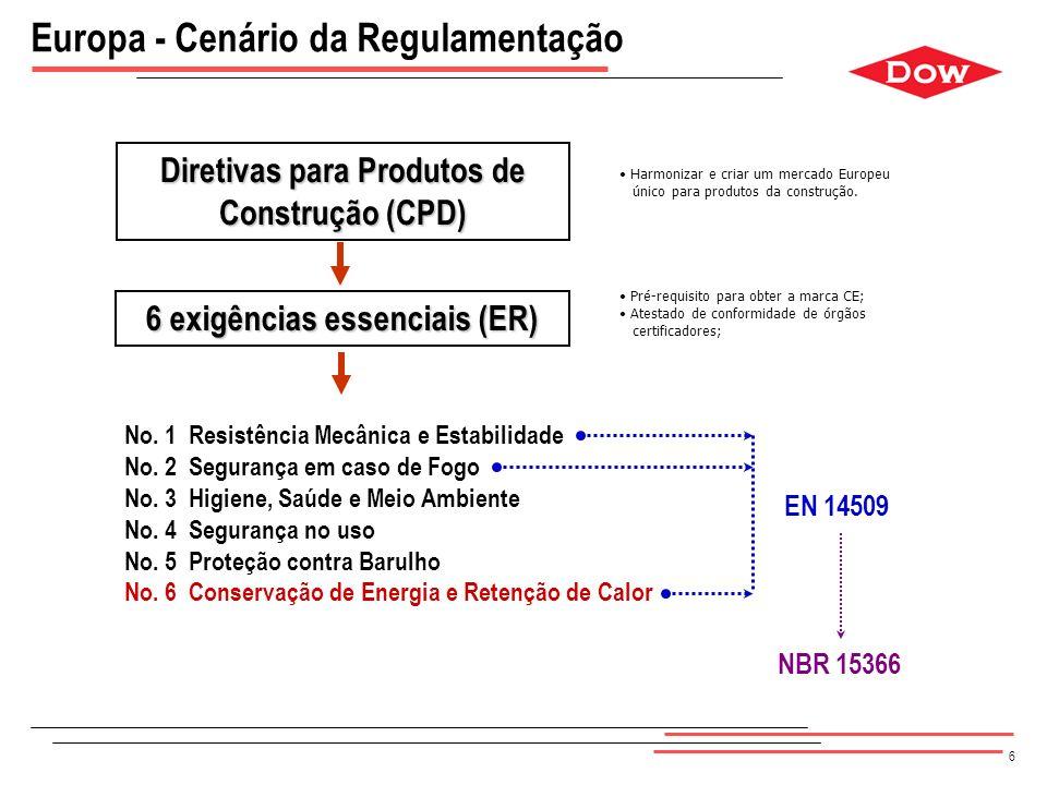 6 Europa - Cenário da Regulamentação Diretivas para Produtos de Construção (CPD) 6 exigências essenciais (ER) Pré-requisito para obter a marca CE; Ate