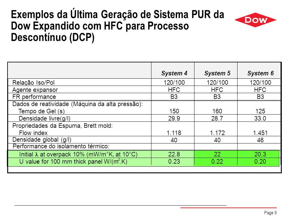 Page 9 Exemplos da Última Geração de Sistema PUR da Dow Expandido com HFC para Processo Descontínuo (DCP) System4 5 System 6 Relação Iso/Pol 120/100 1