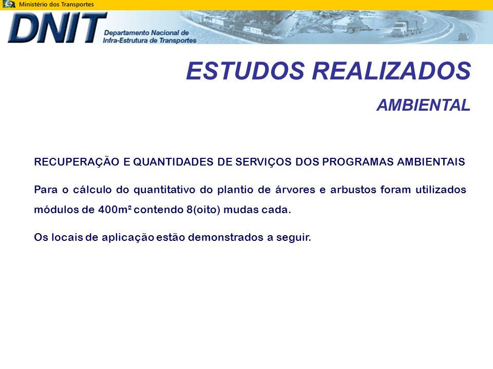 ESTUDOS REALIZADOS AMBIENTAL LOCAL DO BOTA-FORAVOLUME (m³) Est.