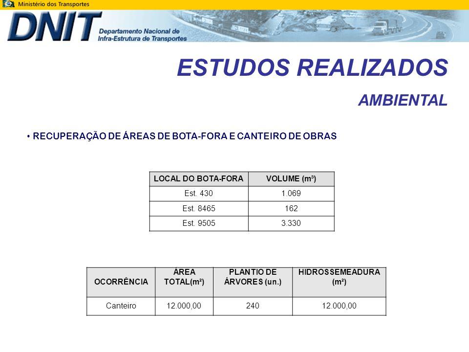 ESTUDOS REALIZADOS AMBIENTAL OCORRÊNCIA LOCALIZAÇÃO ÁREA TOTAL (m²) PLANTIO DE ÁRVORES (un.) HIDROSSEMEADURA (m²) Jazida 01 Est.0 (RO-010) 18.864,00 384 18.864,00 Jazida 02 Est.