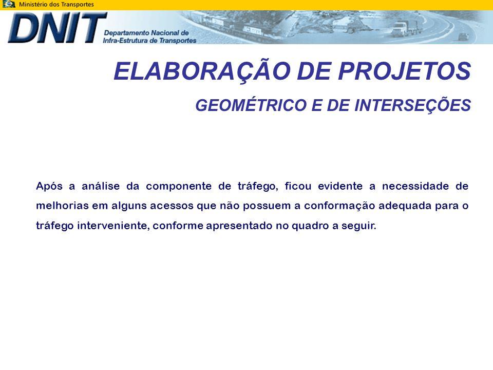 ELABORAÇÃO DE PROJETOS GEOMÉTRICO E DE INTERSEÇÕES BR-429Alvorada doesteEscopo para implantação e pavimentação da rodovia BR-429.