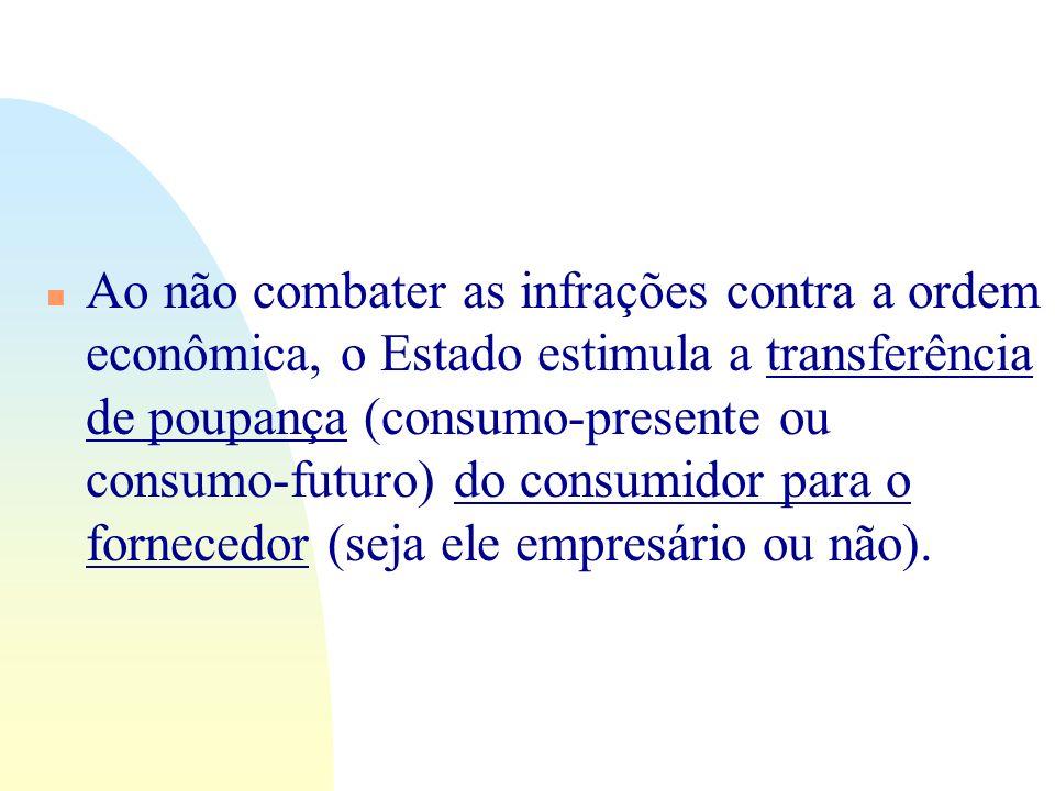 n Ao não combater as infrações contra a ordem econômica, o Estado estimula a transferência de poupança (consumo-presente ou consumo-futuro) do consumi
