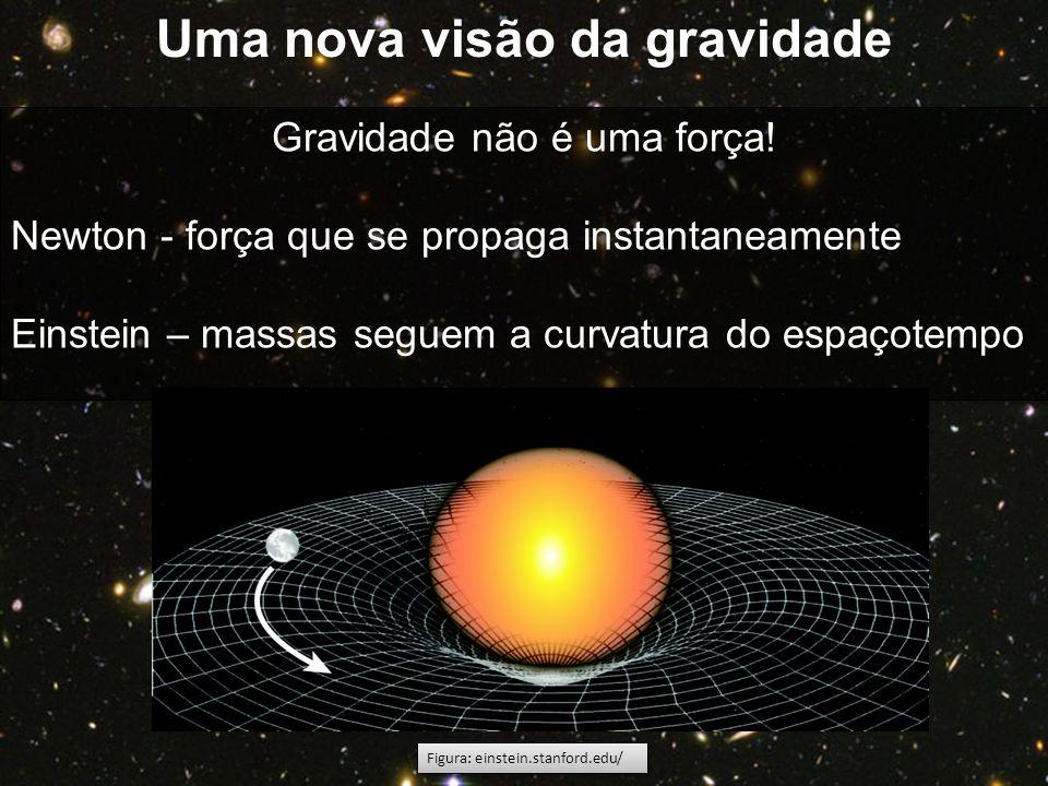 Gravidade não é uma força! Newton - força que se propaga instantaneamente Einstein – massas seguem a curvatura do espaçotempo Gravidade não é uma forç