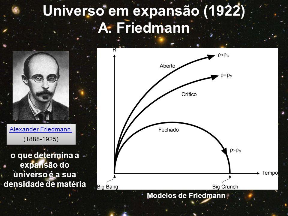 Alexander Friedmann (1888-1925) Alexander Friedmann (1888-1925) Universo em expansão (1922) A. Friedmann Modelos de Friedmann o que determina a expans
