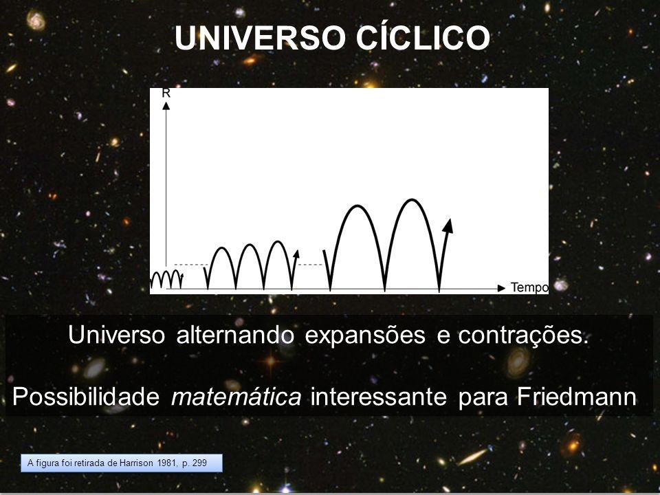 A figura foi retirada de Harrison 1981, p. 299 Universo alternando expansões e contrações. Possibilidade matemática interessante para Friedmann Univer
