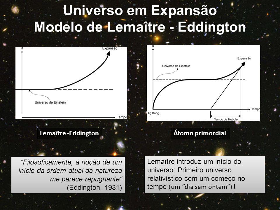 Átomo primordial Lemaître -Eddington Filosoficamente, a noção de um início da ordem atual da natureza me parece repugnante (Eddington, 1931) Filosofic