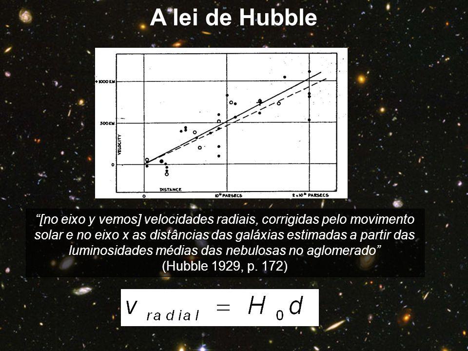 [no eixo y vemos] velocidades radiais, corrigidas pelo movimento solar e no eixo x as distâncias das galáxias estimadas a partir das luminosidades méd