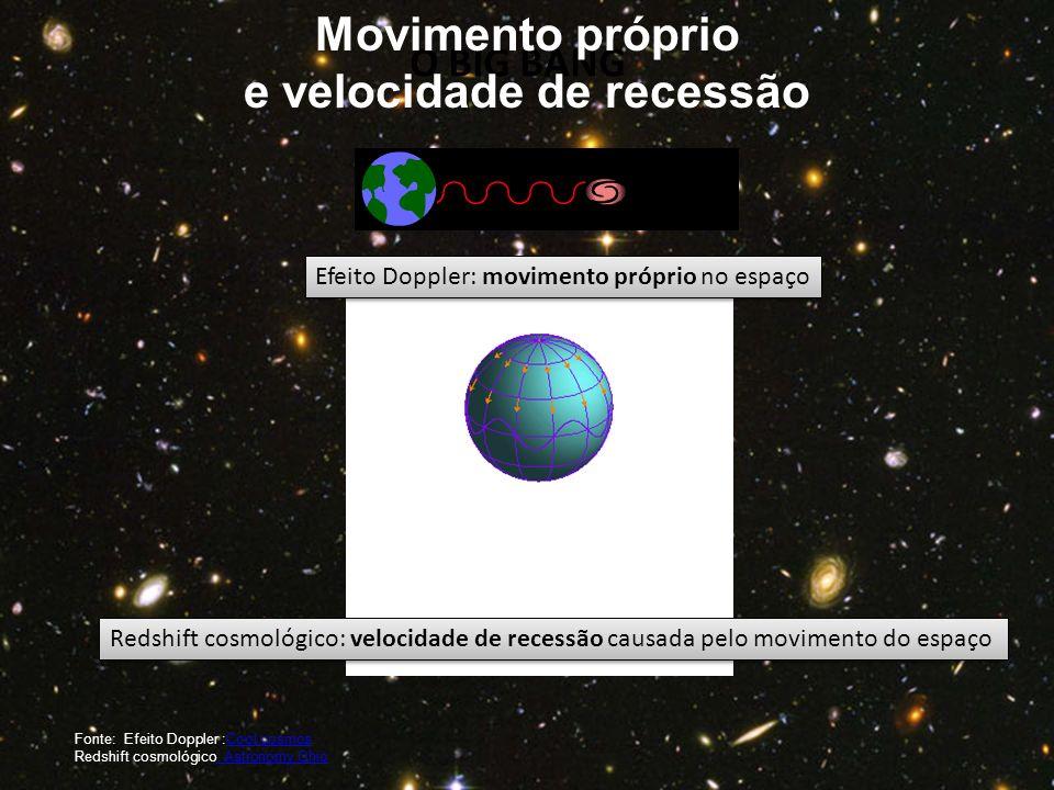 O BIG BANG Efeito Doppler: movimento próprio no espaço Redshift cosmológico: velocidade de recessão causada pelo movimento do espaço Fonte: Efeito Dop