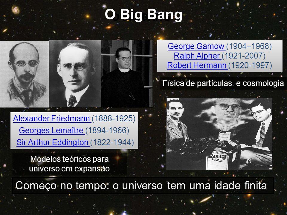 O BIG BANG Alexander Friedmann Alexander Friedmann (1888-1925) Georges Lemaître Georges Lemaître (1894-1966) Sir Arthur Eddington (1822-1944)Sir Arthu
