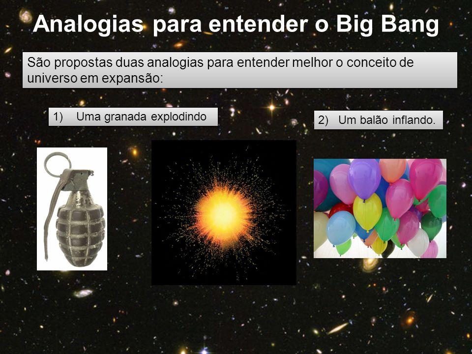 São propostas duas analogias para entender melhor o conceito de universo em expansão: 2) Um balão inflando. 1)Uma granada explodindo Analogias para en