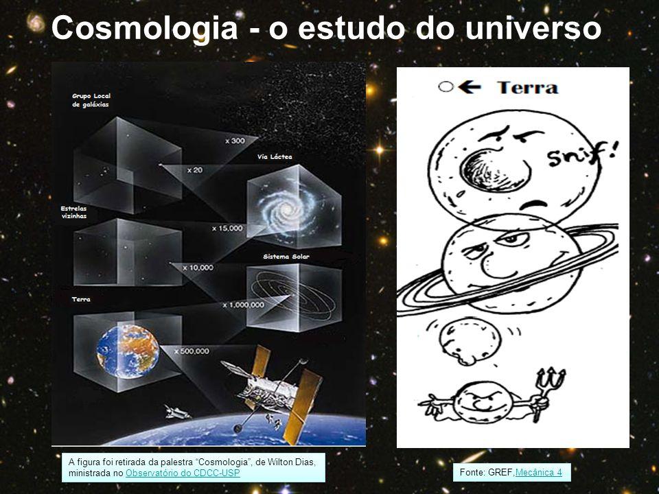Cosmologia - o estudo do universo Fonte: GREF,Mecânica 4Mecânica 4 Fonte: GREF,Mecânica 4Mecânica 4 A figura foi retirada da palestra Cosmologia, de W