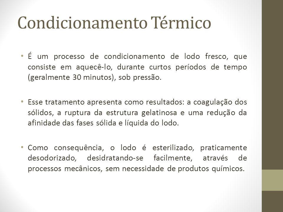 Condicionamento Térmico É um processo de condicionamento de lodo fresco, que consiste em aquecê-lo, durante curtos períodos de tempo (geralmente 30 mi