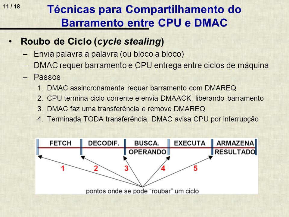 11 / 18 Roubo de Ciclo (cycle stealing) –Envia palavra a palavra (ou bloco a bloco) –DMAC requer barramento e CPU entrega entre ciclos de máquina –Passos 1.DMAC assincronamente requer barramento com DMAREQ 2.CPU termina ciclo corrente e envia DMAACK, liberando barramento 3.DMAC faz uma transferência e remove DMAREQ 4.Terminada TODA transferência, DMAC avisa CPU por interrupção Técnicas para Compartilhamento do Barramento entre CPU e DMAC