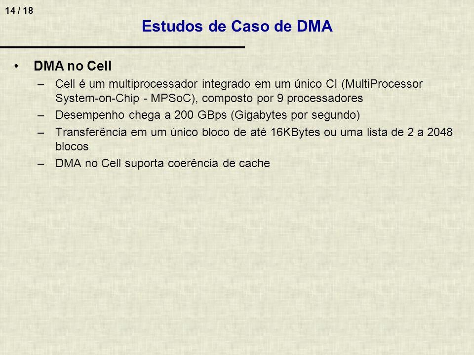 14 / 18 Estudos de Caso de DMA DMA no Cell –Cell é um multiprocessador integrado em um único CI (MultiProcessor System-on-Chip - MPSoC), composto por 9 processadores –Desempenho chega a 200 GBps (Gigabytes por segundo) –Transferência em um único bloco de até 16KBytes ou uma lista de 2 a 2048 blocos –DMA no Cell suporta coerência de cache