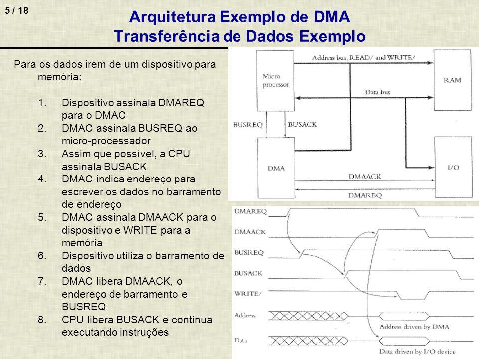 5 / 18 Arquitetura Exemplo de DMA Transferência de Dados Exemplo Para os dados irem de um dispositivo para memória: 1.Dispositivo assinala DMAREQ para o DMAC 2.DMAC assinala BUSREQ ao micro-processador 3.Assim que possível, a CPU assinala BUSACK 4.DMAC indica endereço para escrever os dados no barramento de endereço 5.DMAC assinala DMAACK para o dispositivo e WRITE para a memória 6.Dispositivo utiliza o barramento de dados 7.DMAC libera DMAACK, o endereço de barramento e BUSREQ 8.CPU libera BUSACK e continua executando instruções
