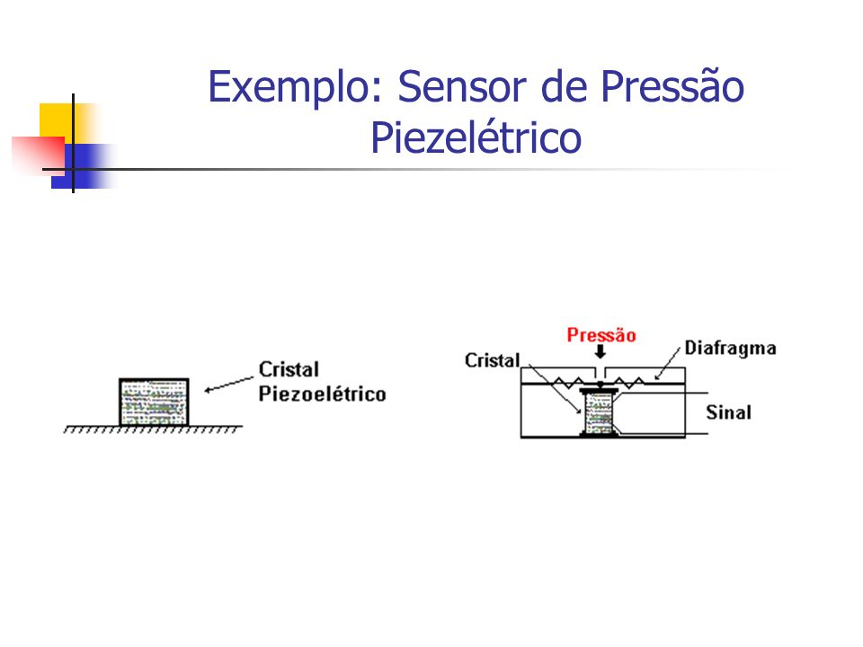 Exemplo: Sensor de Pressão Piezelétrico