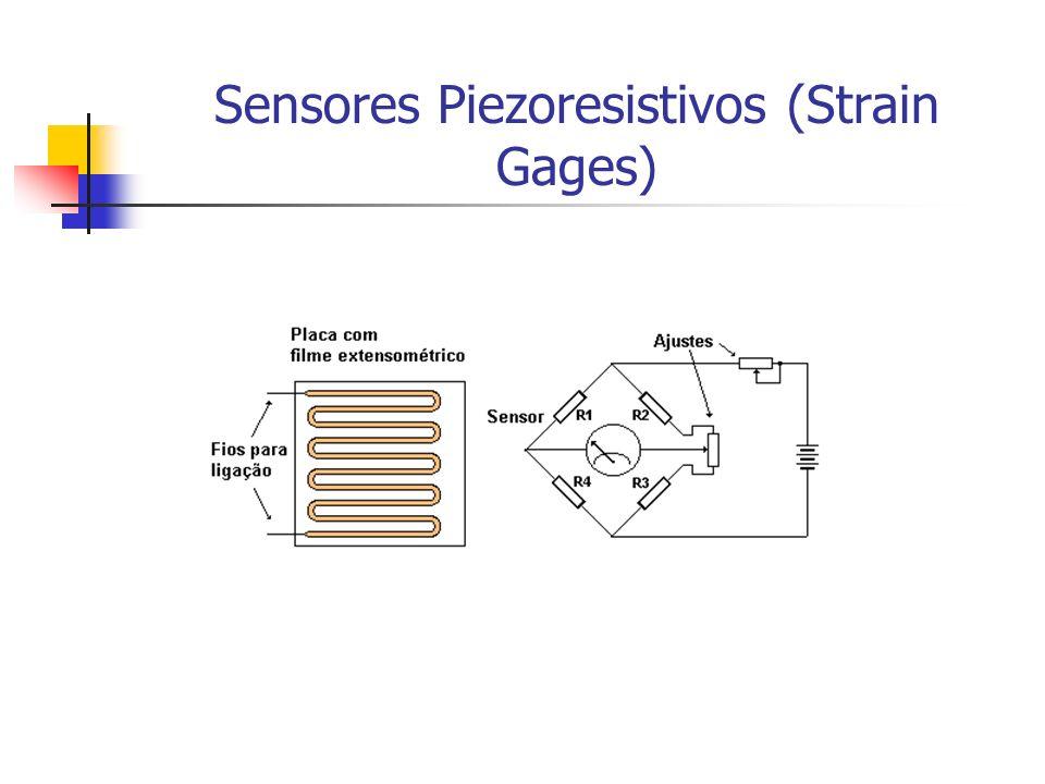 Sensores Piezoresistivos (Strain Gages)