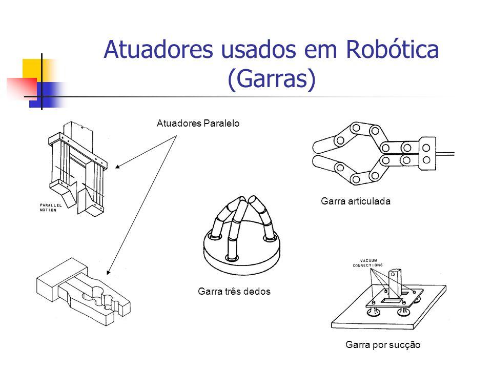 Atuadores usados em Robótica (Garras) Atuadores Paralelo Garra três dedos Garra articulada Garra por sucção