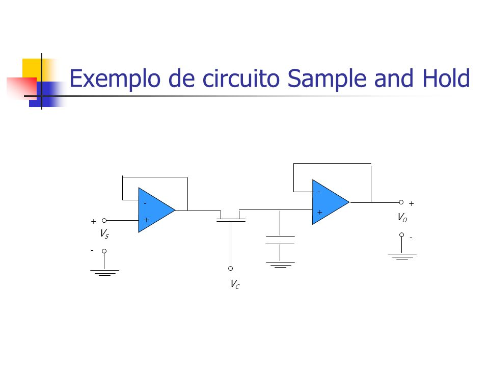 Exemplo de circuito Sample and Hold + - VCVC - VSVS + VOVO + - + -