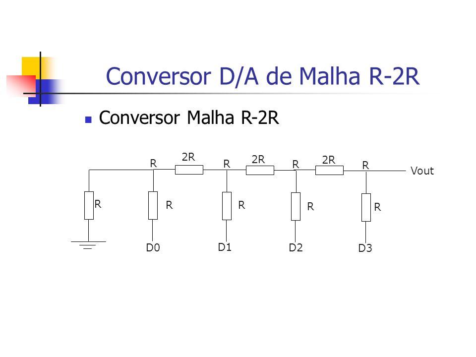 Conversor D/A de Malha R-2R Conversor Malha R-2R R R R R R D0 D1 D2 D3 2R Vout R R R R