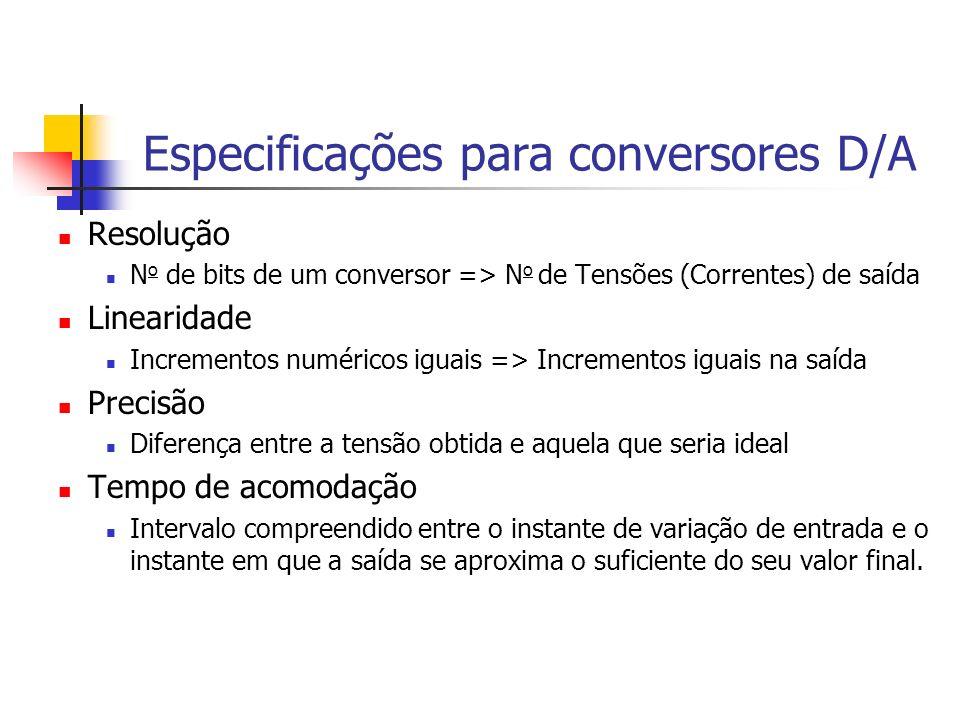 Especificações para conversores D/A Resolução N o de bits de um conversor => N o de Tensões (Correntes) de saída Linearidade Incrementos numéricos igu