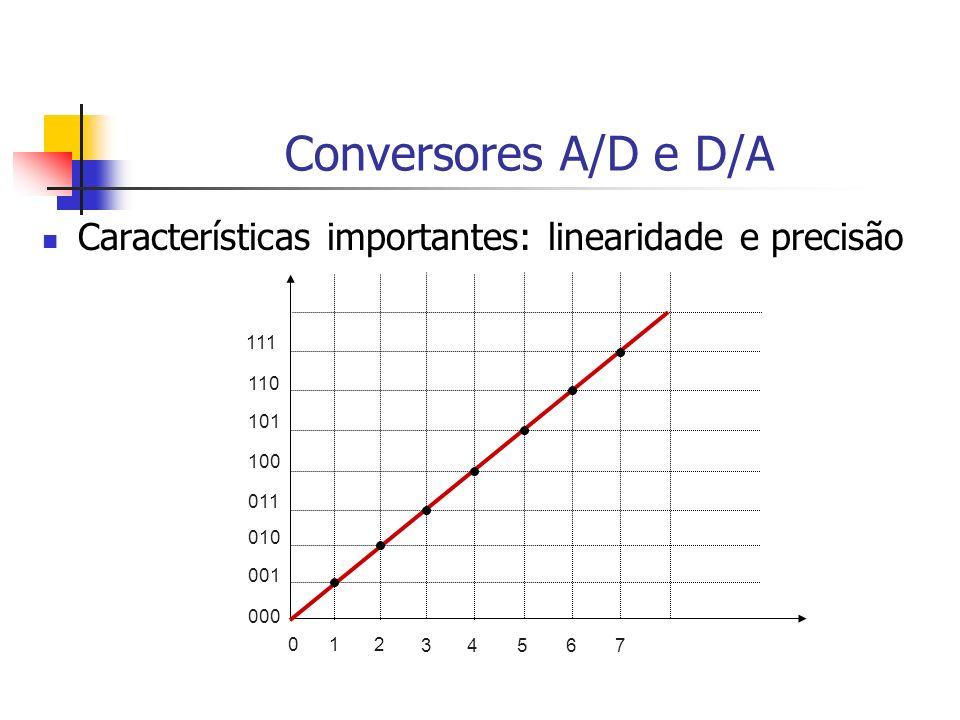 Conversores A/D e D/A Características importantes: linearidade e precisão 000 001 010 011 100 101 110 111 0 1 2 3 4 5 67